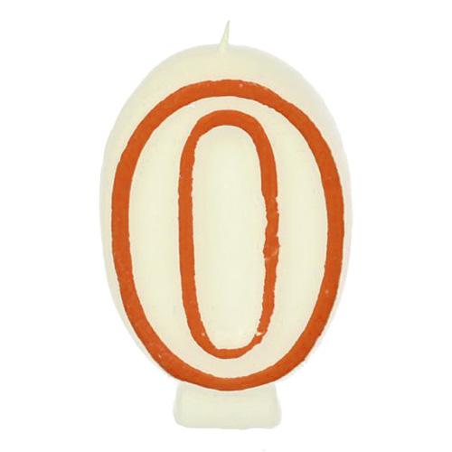 Narozeninová svíčka Idena Číslo 0