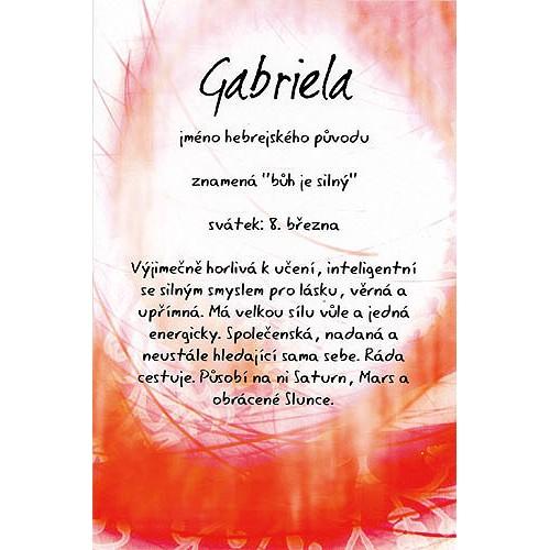 přání k svátku gabriela Blahopřání a přání do obálky | Přání Kouzlo tvého jména  přání k svátku gabriela